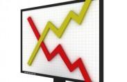 ריבית הפריים משפיעה על המשק בצורה ישירה. מלבד נוטלי משכנתאות המבססים את ההחזר שלהם על ריבית הפריים, יש לא מעט משקיעים ובעלי עסקים הזקוקים לריבית נמוכה על מנת לעמוד בהוצאות […]